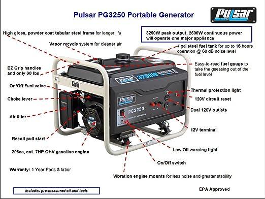 Fantastic Amazon Com Pulsar 3 250W Portable Gas Powered Generator Pg3250 Wiring Cloud Planhouseofspiritnl