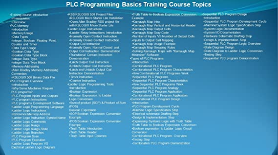 Amazon com: Allen Bradley PLC Hardware Training and