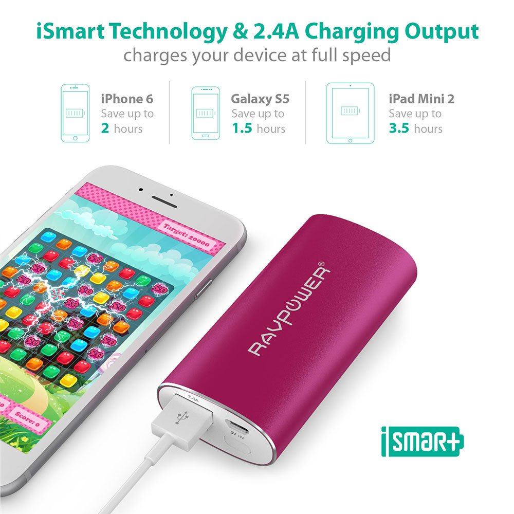 10 Best Portable Charger 2019-2020-Power Bank Reviewd