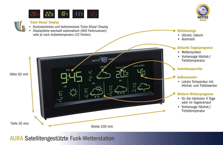 TFA 35.1147.01.IT Coloris Funk-Wetterstation