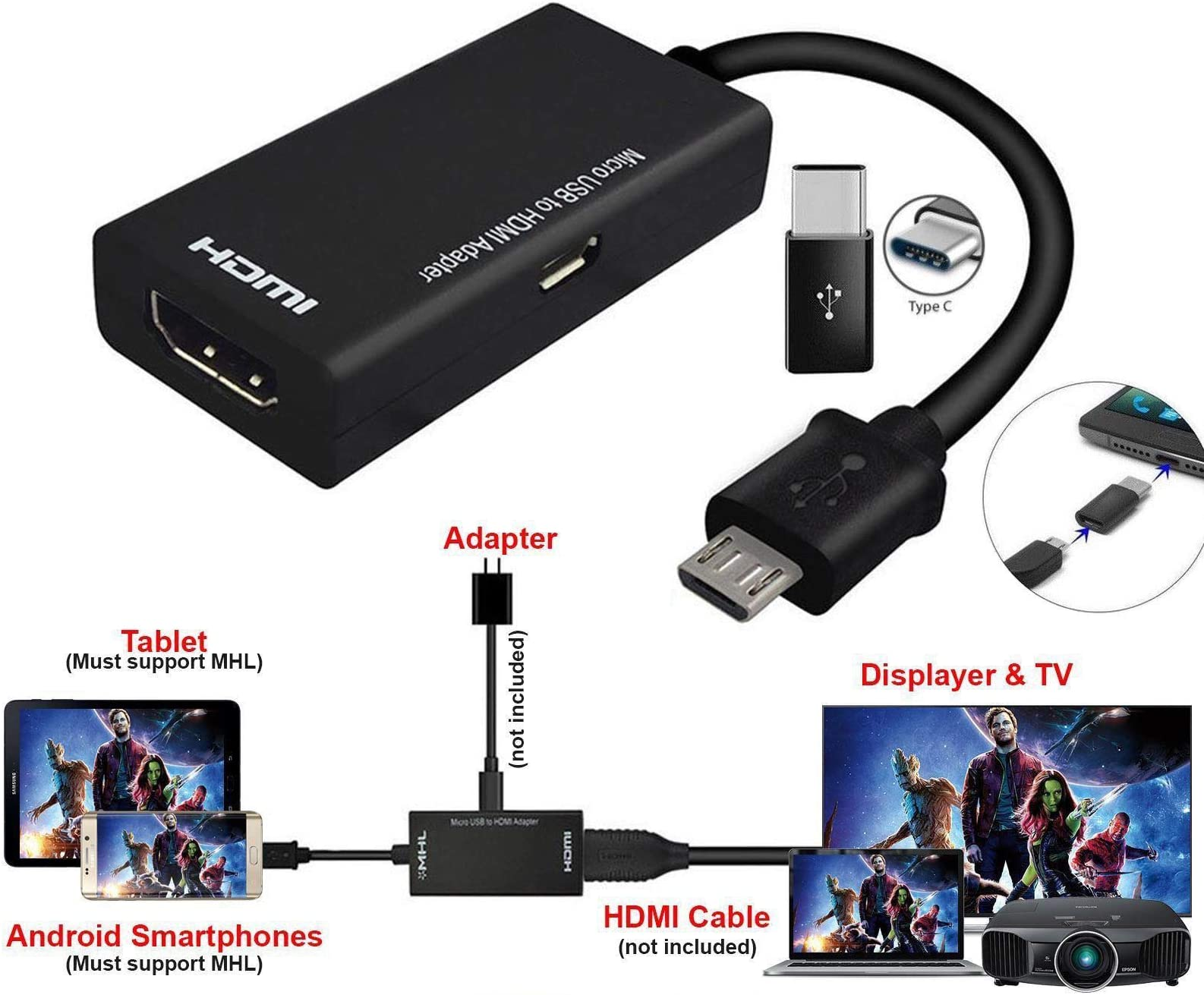 Ronshin Type C Micro Usb Male To Hdmi Female Adapter Cable For Cellphone Tablet Tv Price In Uae Amazon Uae Kanbkam