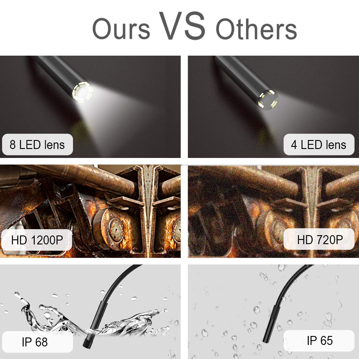 ERAY 33FT Wireless Endoscope 1200P WiFi Borescope Inspection Camera 2.0 Megapixels HD Snake Camera with IP68 Waterproof 8 LEDs Lens for Android /& iOS Smartphone Tablet Windows and Mac System Black