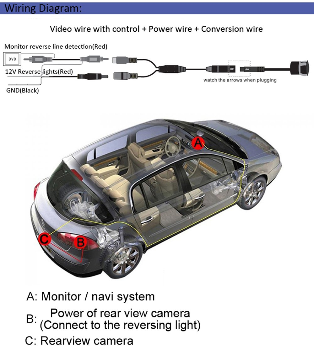 Navinio Car Rear View Back Up Parking Reverse Vehicle 2013 Bugatti Veyron Engine Diagram Camera For Honda Crv Accord City Fit Odyssey Acura Civic 2007 2012 Cell Phones