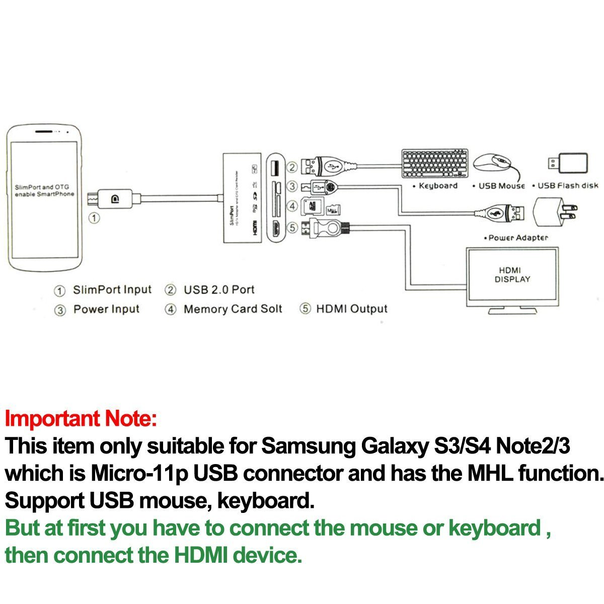 Grandey 3 In 1 Micro Usb Otg Sd Tf Card Reader Writer 2 0 Schematic Hub Mhl To Hdmi Hdtv Tv Adapter For Samsung Galaxy S3 S4 Note2 I9300 I9500 N7100 Home