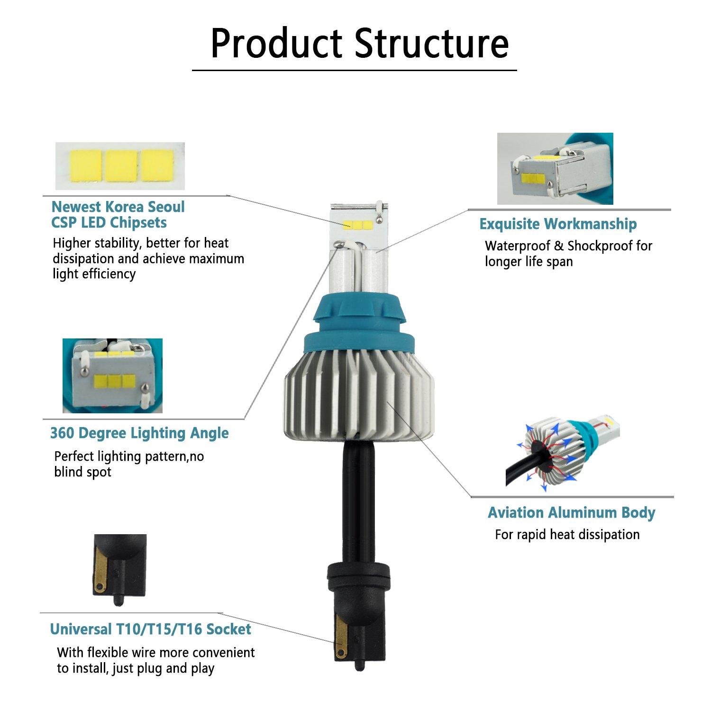 Amazon.com: AUXITO Error Free 912 921 T15 LED Bulbs 2000 Lu ... on