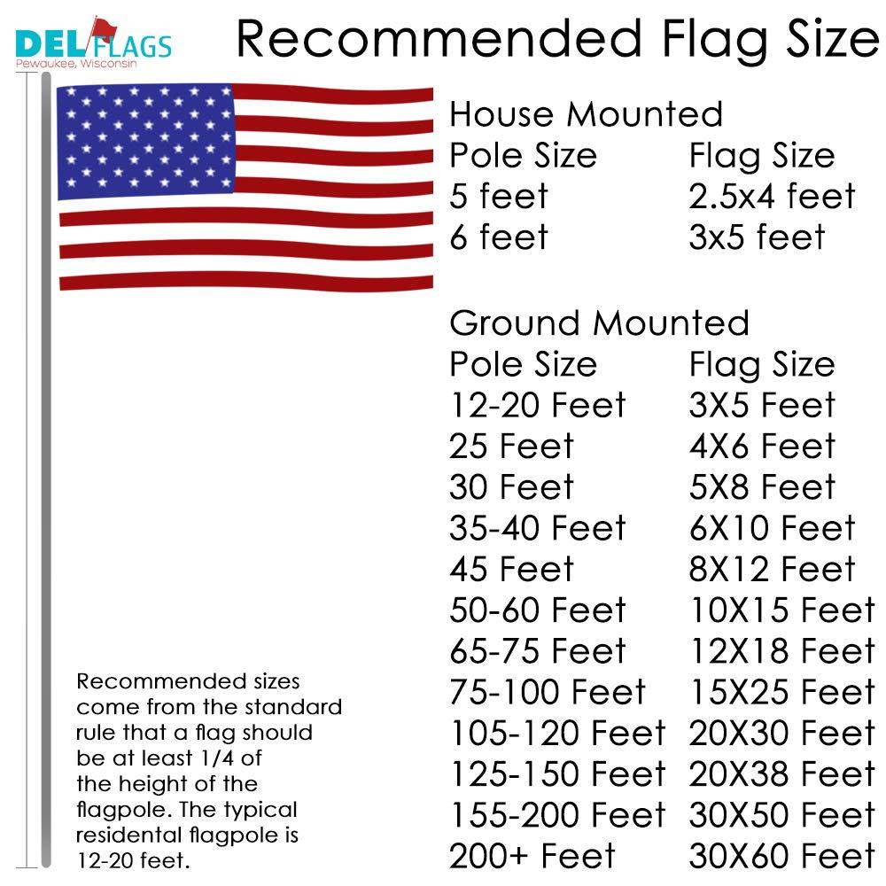 Amazon com : DEL Flags American Flag 3x5 Ft Nylon