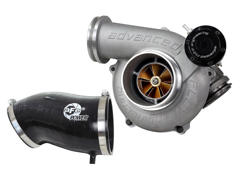 aFe Power BladeRunner 46-60072 Ford Diesel Trucks Turbocharger (GT Series) AFE Filters