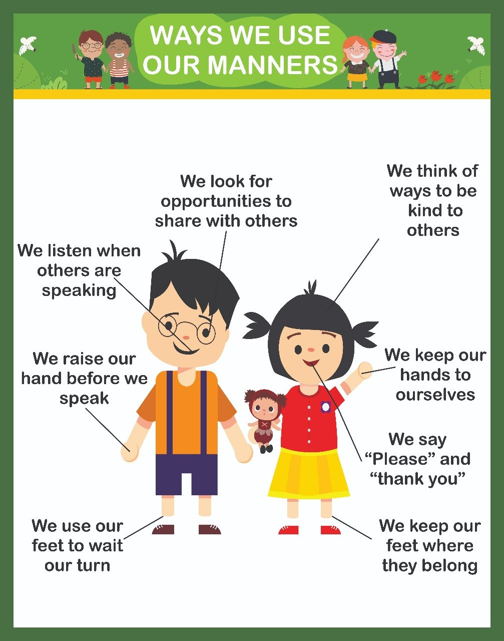 Paper Plane Design Good Manners Educational Charts for Kids Home and School  A3 Size.  Amazon.in  Home   Kitchen 3a86741da