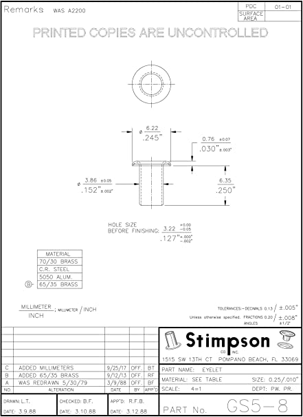 Amazon com: Stimpson Brass Eyelets Reliable, Durable, Heavy