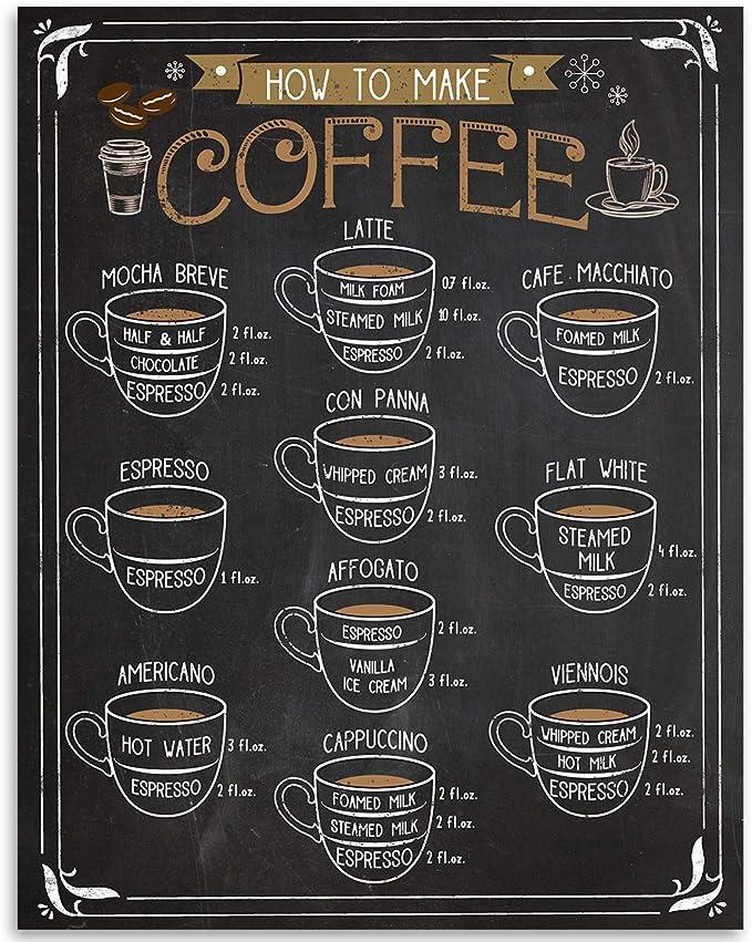 Cappuccino Espresso Latte Coffee Visual Definitions 11x14 Unframed Typography Art Print Great Coffee Shop Decor Posters Prints Amazon Com