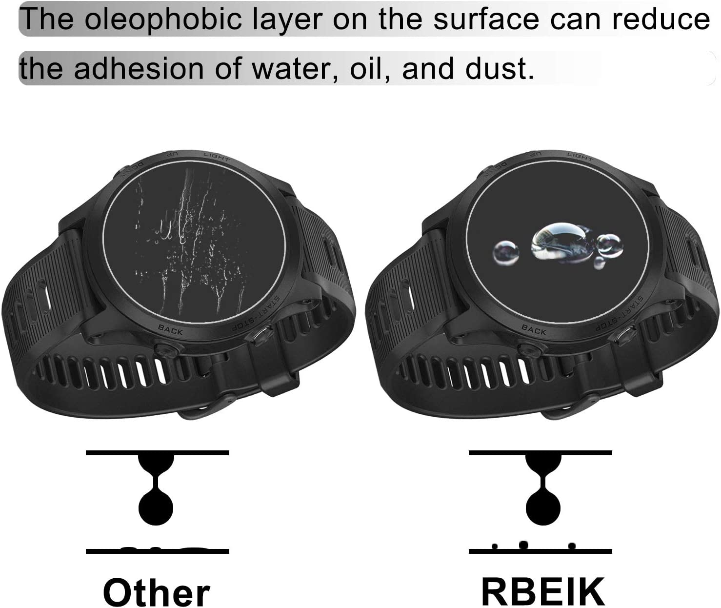 3PACK RBEIK 9H Hardness Anti-Scratch Anti-Fingerprint 2.5D Glass Easy-Install Tempered Glass Screen Protector for Garmin Forerunner 945 Smartwatch Garmin Forerunner 945 Screen Protector Glass
