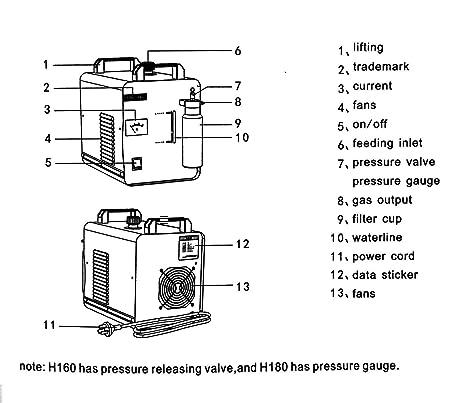 BAOSHISHAN H260 150L Generador de Hidrógeno Oxígeno Soldador de Agua Llama Pulidora Generador Máquina de Pulido: Amazon.es: Bricolaje y herramientas