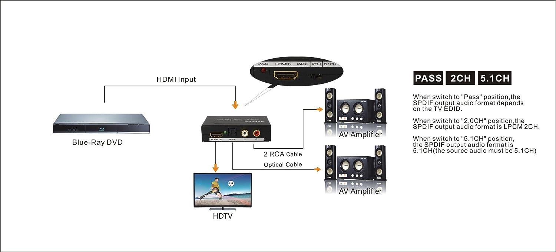 en9400gt how to get sound through hdmi