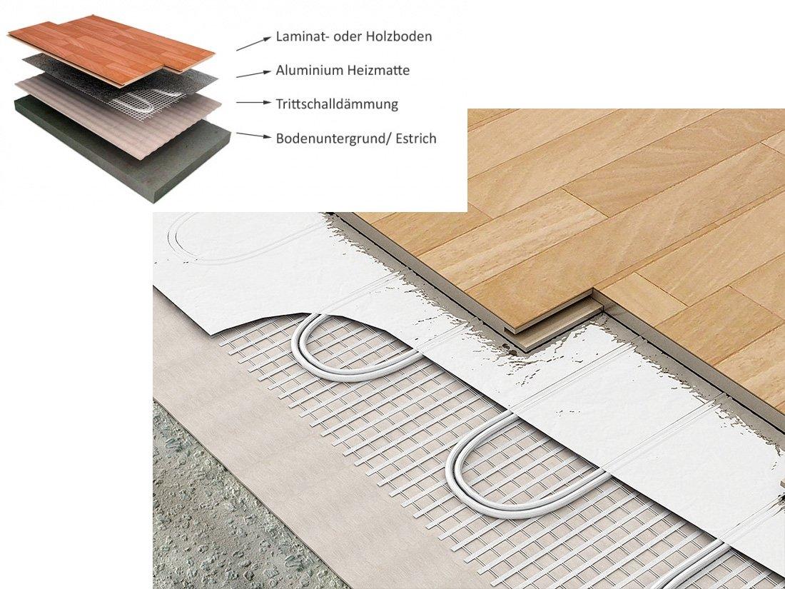 Holzboden Und Fußbodenheizung ~ Fußbodenheizung parkett laminat komplett set az touch m²