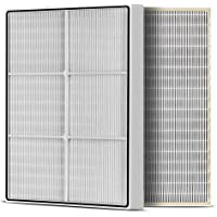 Sedremm True HEPA Filter Replacement for Whirlpool Whispure