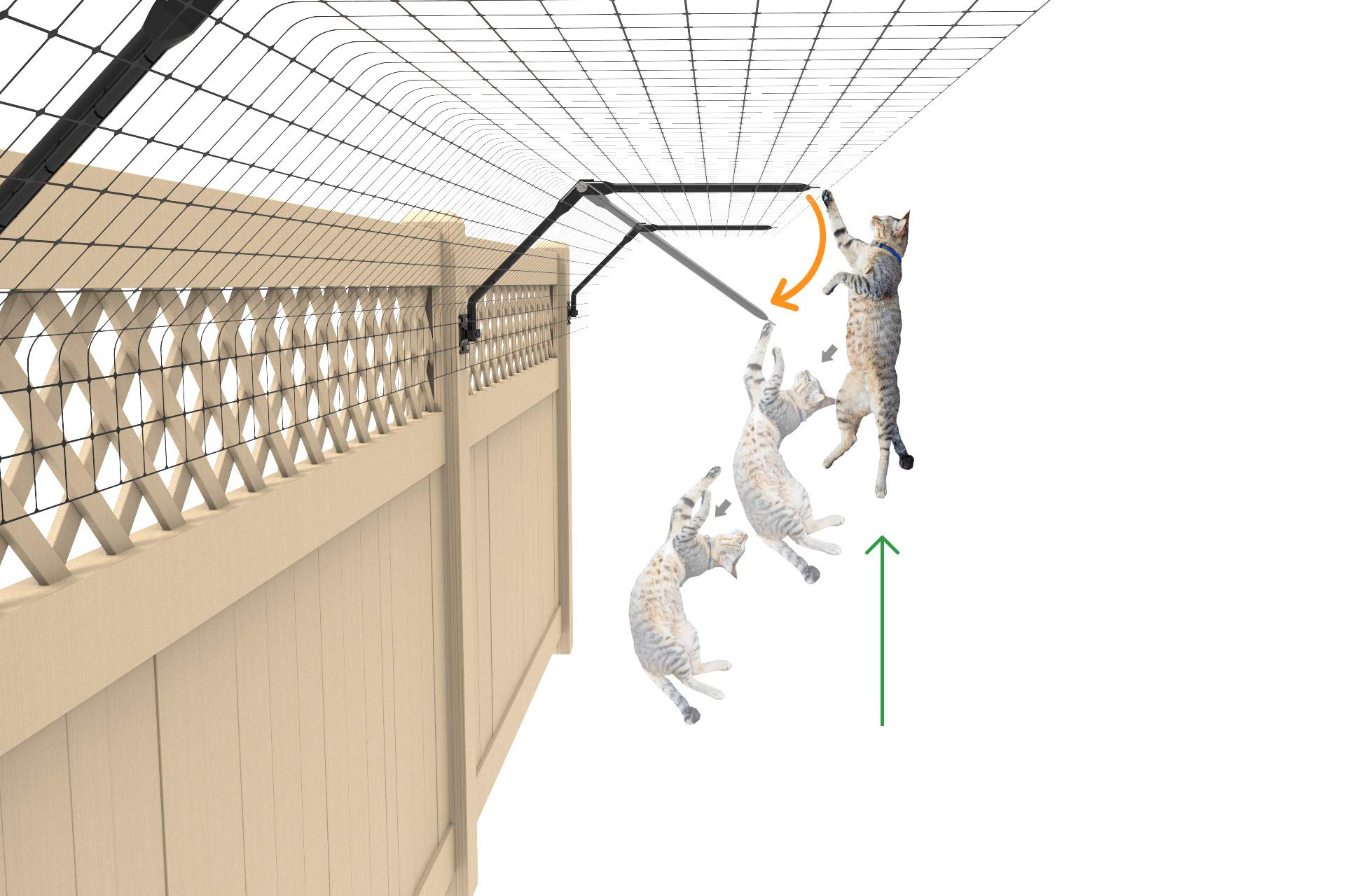 Purrfect Fence Existing Fence Conversion System - Cat Proof Fence Topper (50 Feet Kit, for Fences 5 Feet or Taller) by PURR...FECT FENCE