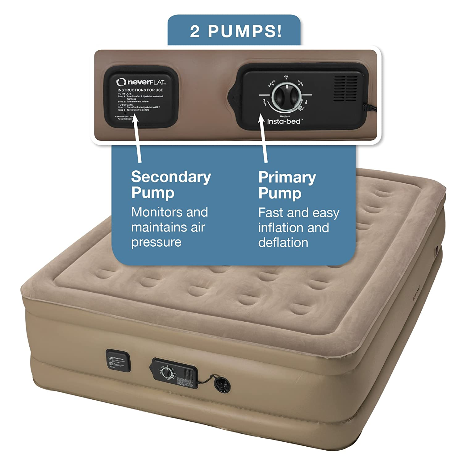 Amazon.com : Insta-Bed Queen Air Mattress with Never Flat Pump - Beige :  Camping Air Mattresses : Sports & Outdoors