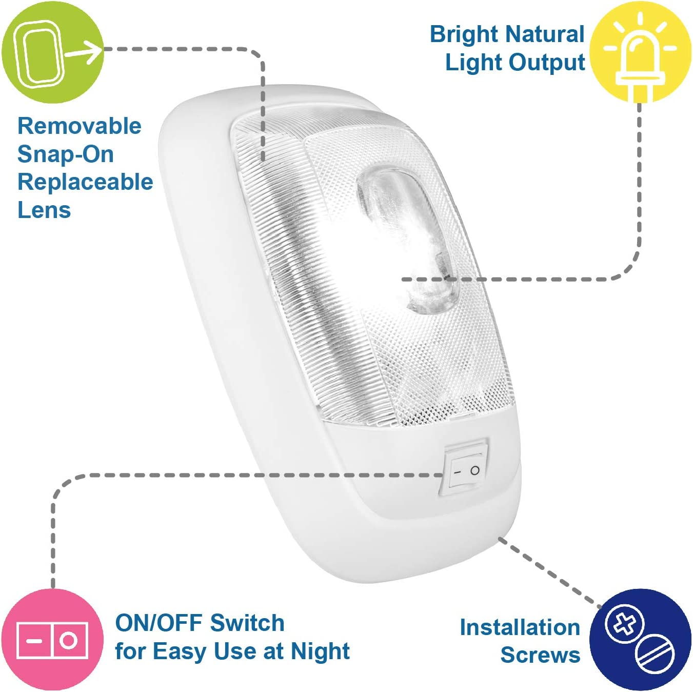 Lumitronics RV Euro Style 12V Interior Double Dome Light with On//Off Switch White