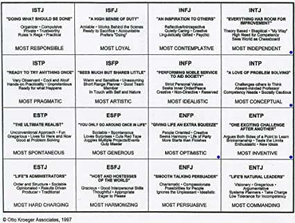 The Museum Outlet charts of - Myers-Briggs Personality Chart