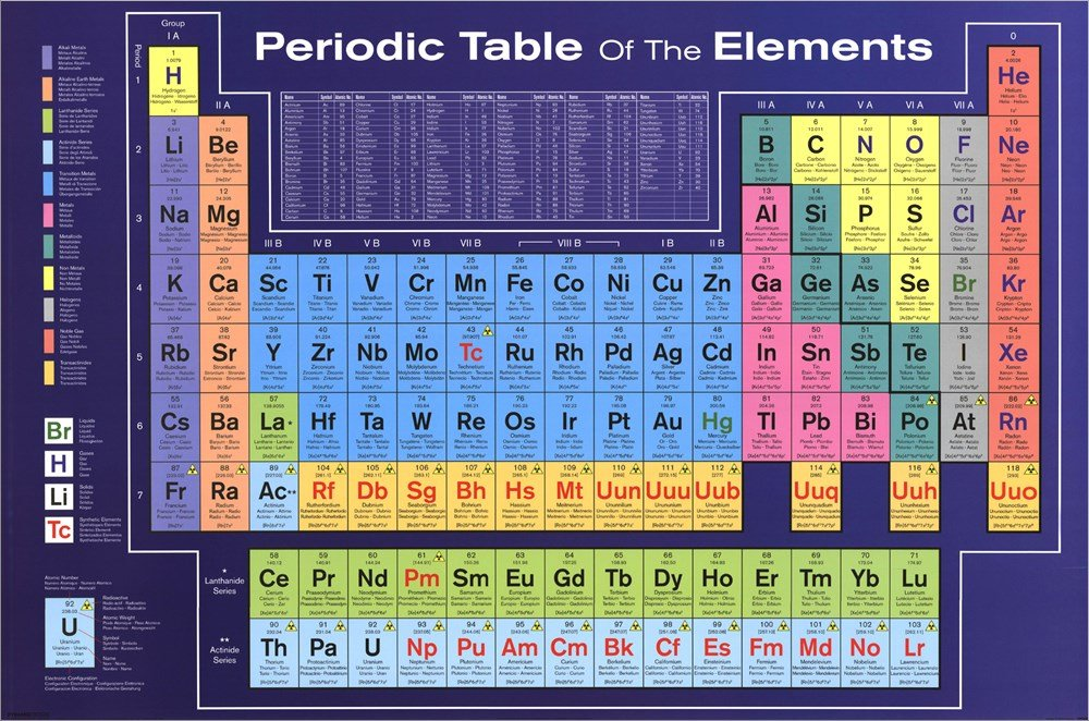 Amazon periodic table double sided laminate 36 x 24 inches amazon periodic table double sided laminate 36 x 24 inches posters prints urtaz Images