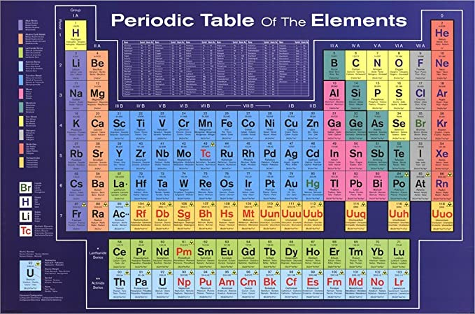 Amazon Periodic Table Double Sided Laminate 36 X 24 Inches