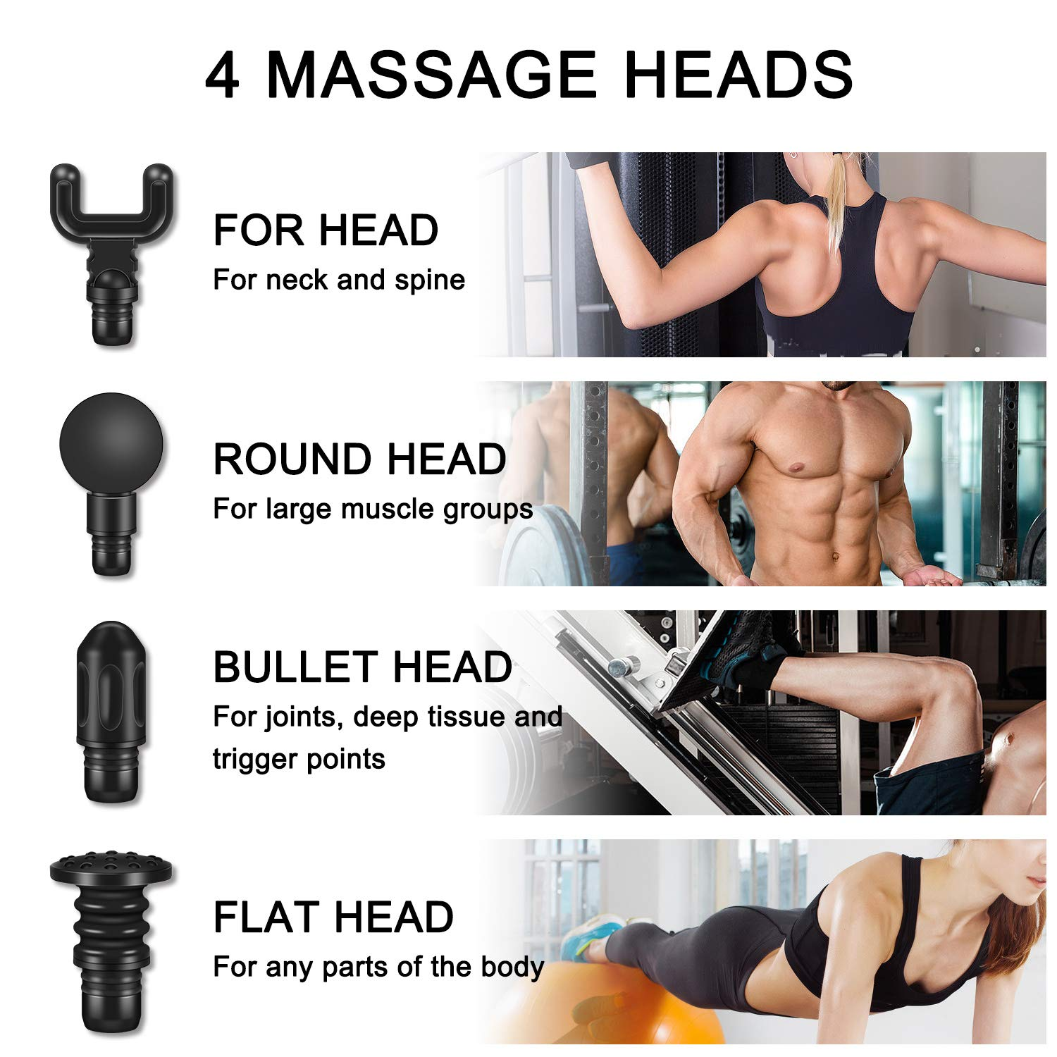 MADETEC Professional Muscle Massage Gun for Athletes and Pain Relief,Handheld Electric Deep Tissue Muscle Massager Percussion Body Back Massager with 20 Adjustable Speed