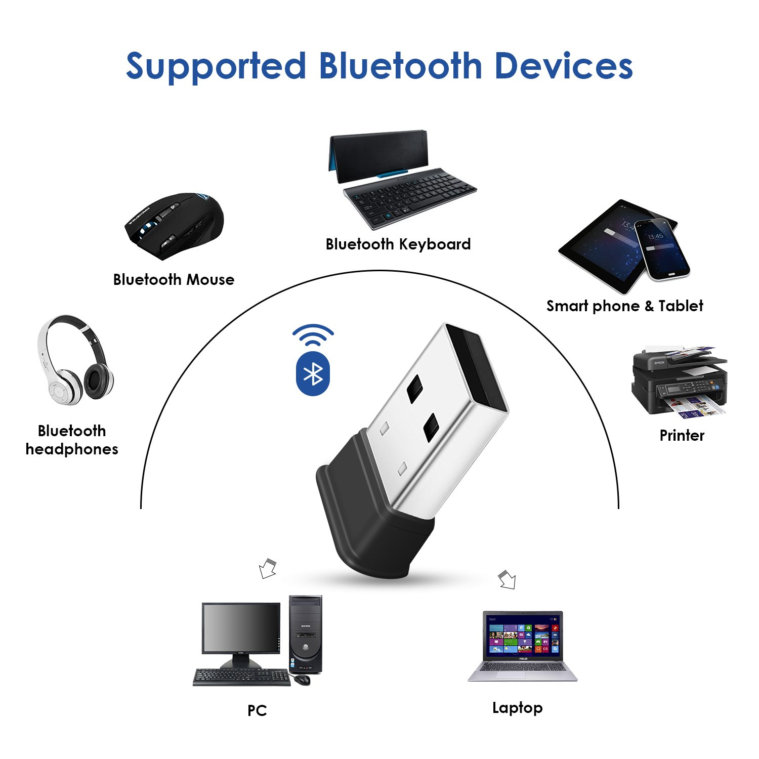 Bluetooth USB Adapter, Bluetooth 4.0 USB Dongle, Low Energy for PC, Wireless Bluetooth Dongle for PC Laptop Desktop Computer, Compatible with Windows 10, 8.1, 8, 7, Vista, XP, Linux and Raspberry PI by HIGHEVER (Image #2)
