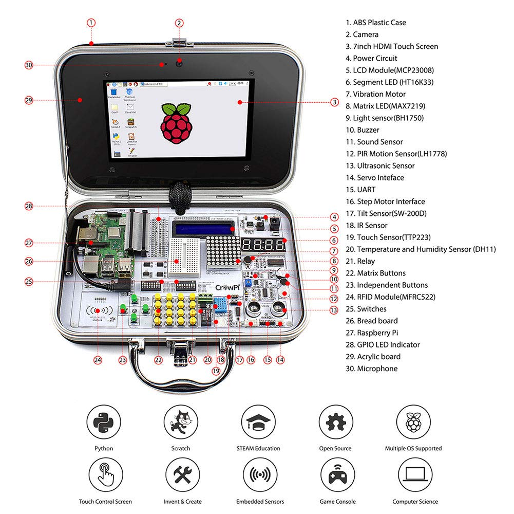 ELECROW CrowPi Raspberry Pi Kit for Learning Computer Science, Programming, Electronics(Advanced Kit) by ELECROW (Image #3)