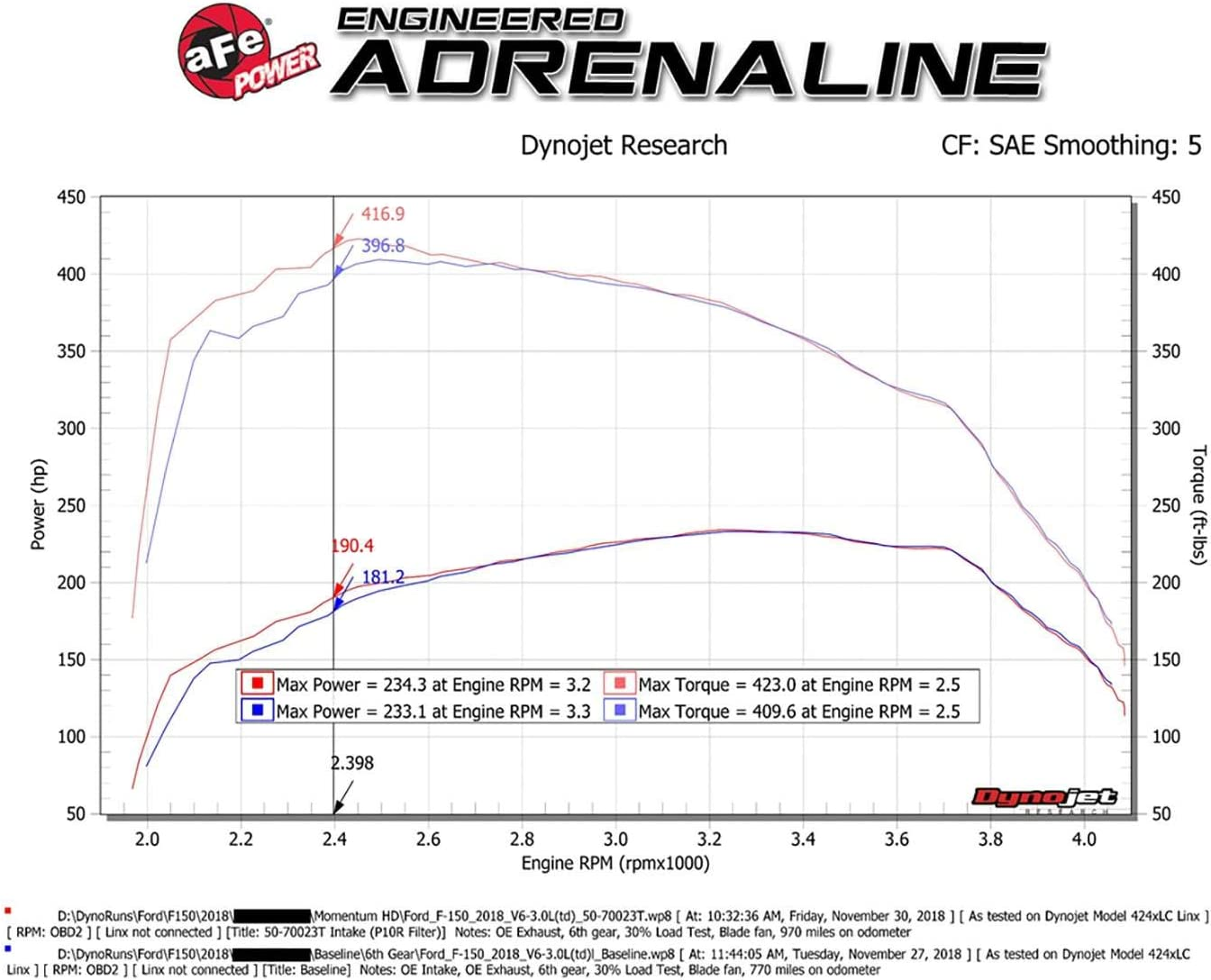 aFe Power 50-70023D Momentum HD Cold Air Intake System