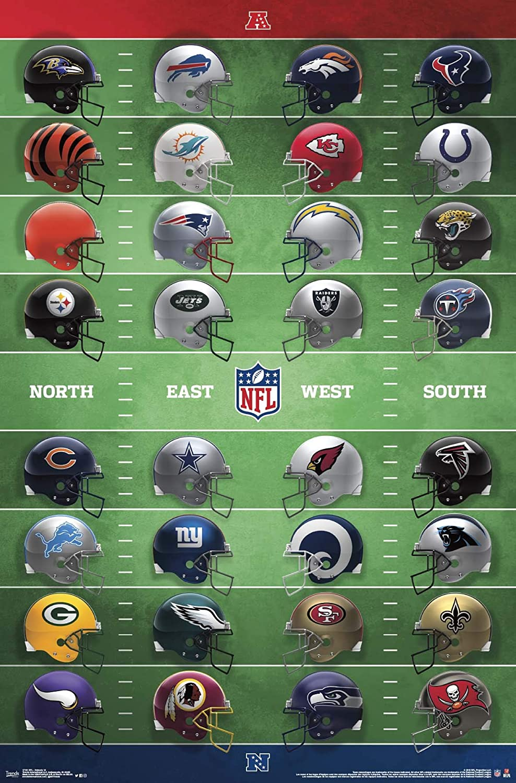 Amazon.com: Trends International NFL - Helmets Wall Poster Multi: Home & Kitchen