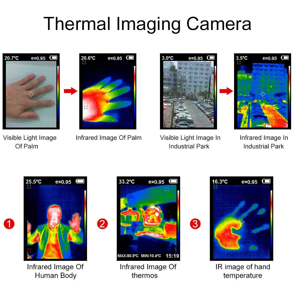 Topker HT-04 - Detector de infrarrojos de 2,4 pulgadas TFT, sensor de temperatura por infrarrojos, tarjeta SD 4G, 20 ~ 300 ℃/4 ~ 572 ℉, 220 × 160: ...