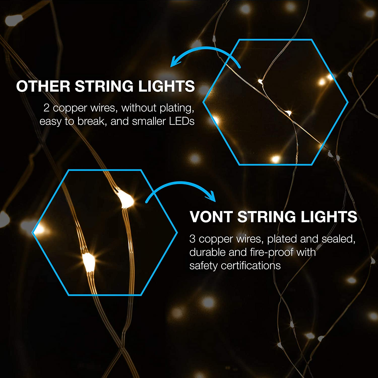 Vont Starry Fairy Lights, String Lights, 66FT, 200 LEDs, Bedroom Decor, Wall Decor, USB Powered, Bendable Copper Twinkle Lights, Indoor Outdoor Use, Lighting for Wall, Patio, Tapestry : Garden & Outdoor