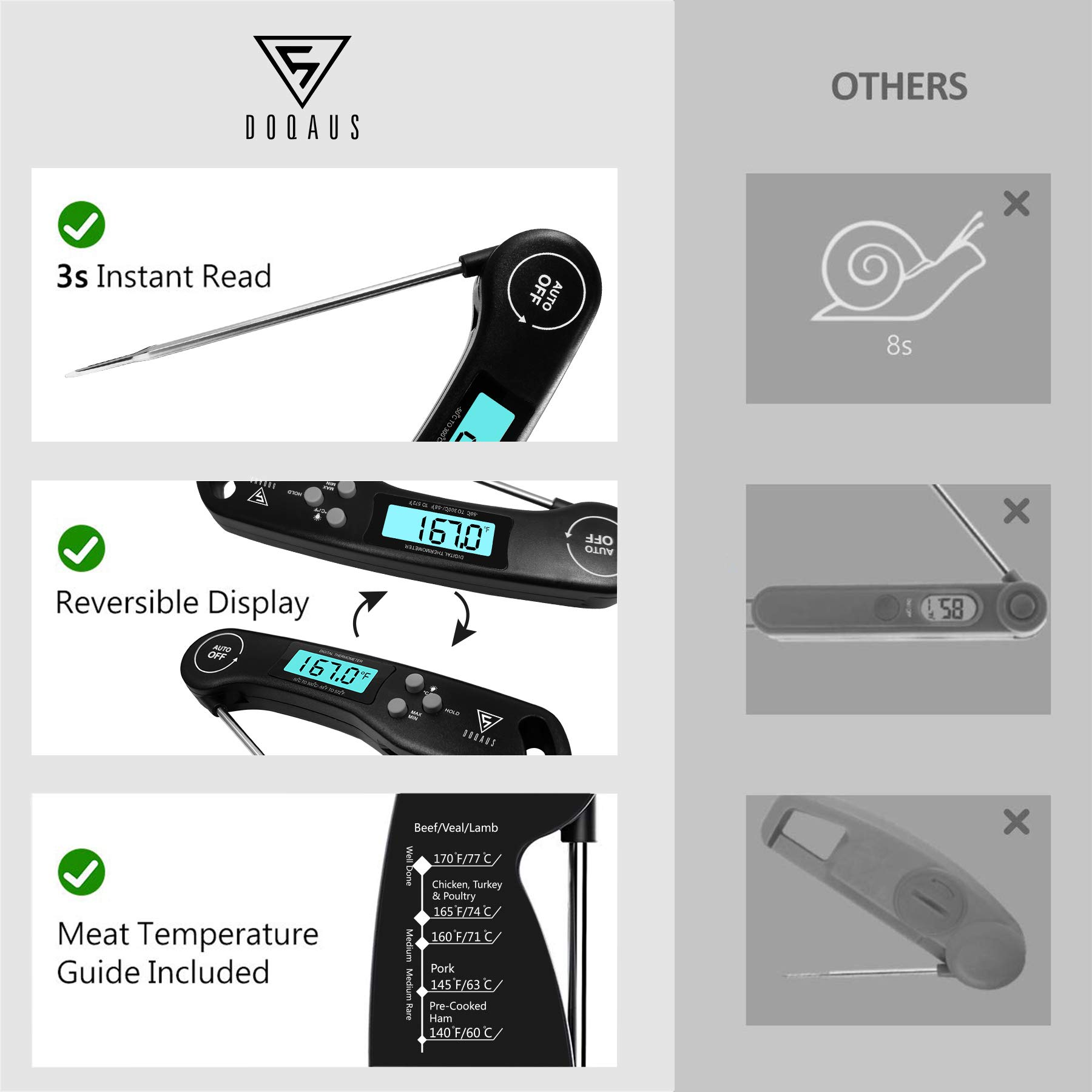 Meat Thermometer, DOQAUS Instant Read Thermometer Digital Ultra Fast Kitchen Cooking Food Candy Thermometer with Backlight, Magnet & Foldable Long Probe for Grilling BBQ Turkey Oil Smoker Thermometer