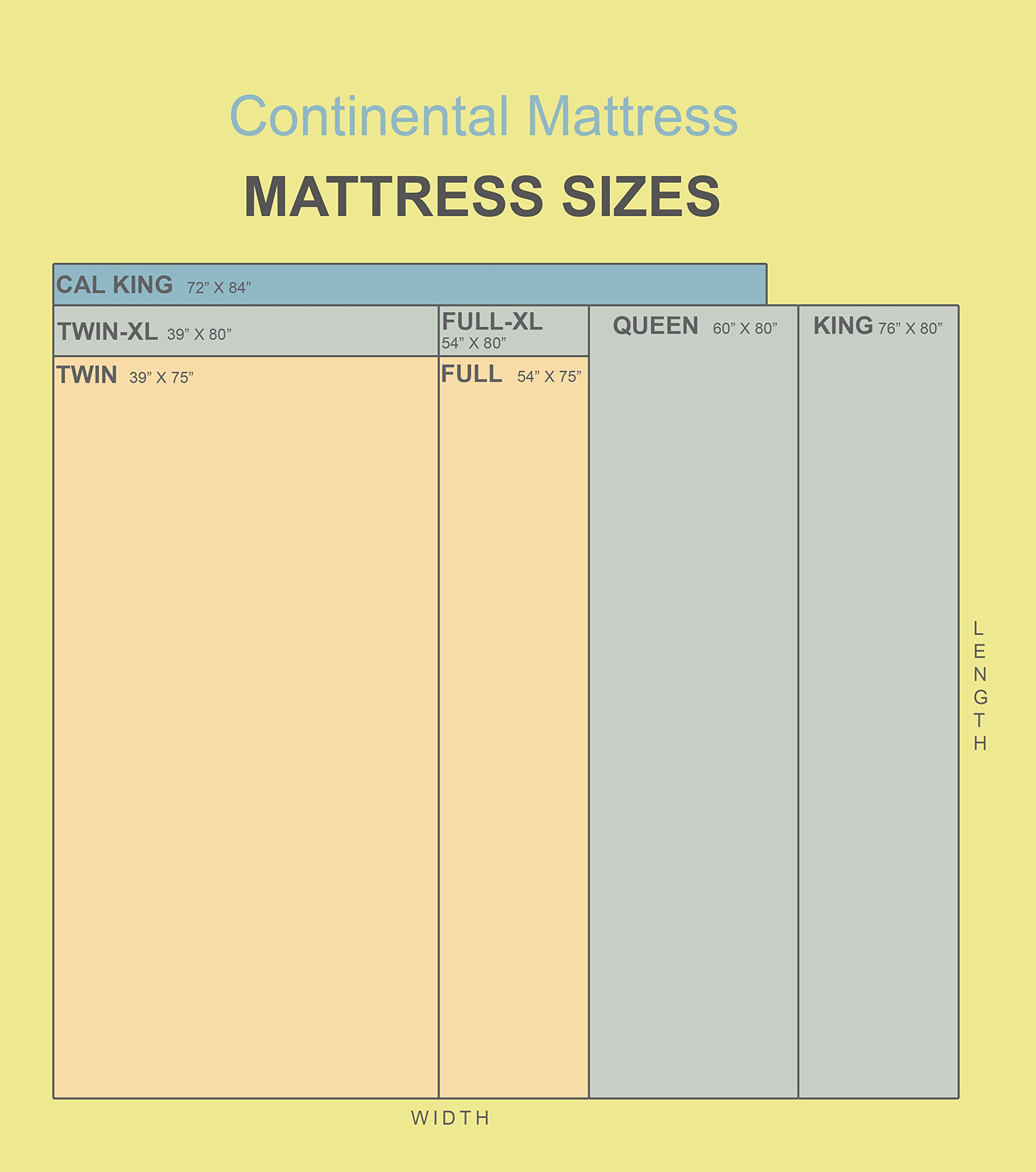 Continental Mattress Queen Size 4'' Fully Assembled Box Spring For Mattress by Continental Mattress (Image #4)