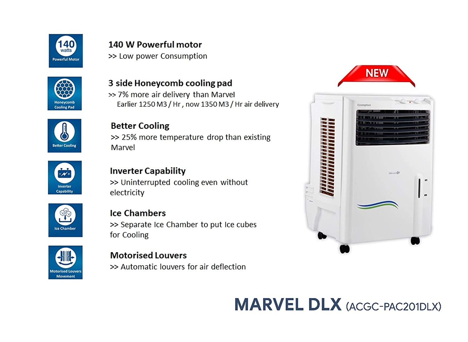 Crompton Greaves Marvel DLX 20-Litre Personal Cooler (White