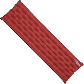 Big Agnes Insulated Q-Core Sleeping Pad