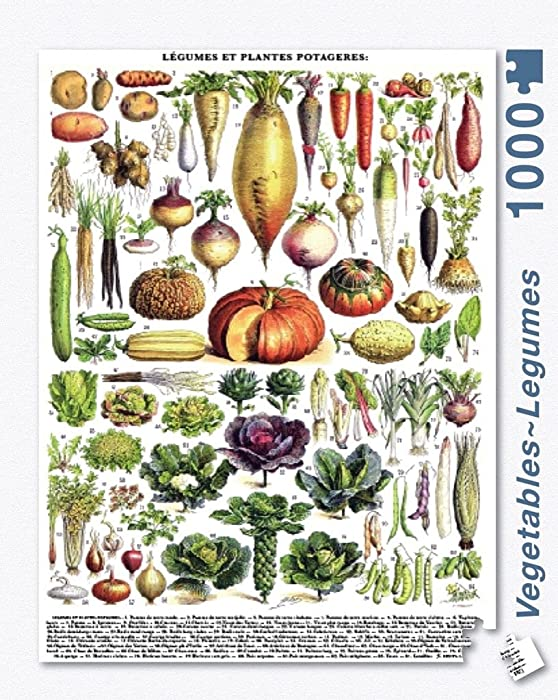 Top 8 Jigsaw Puzzles With Food Themes