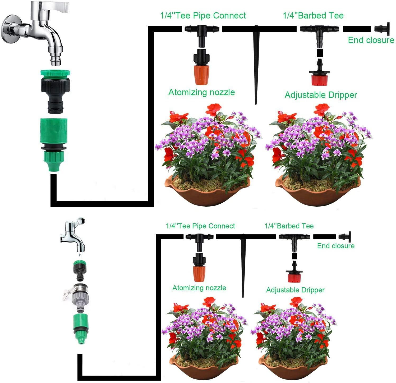 PiscatorZone Drip Irrigation Kits,98ft Garden Irrigation System with 1 4 Blank Distribution Tubing Watering Drip Kit,DIY Saving Water Automatic Irrigation Equipment Set 30m 98ft Irrigation Systemc