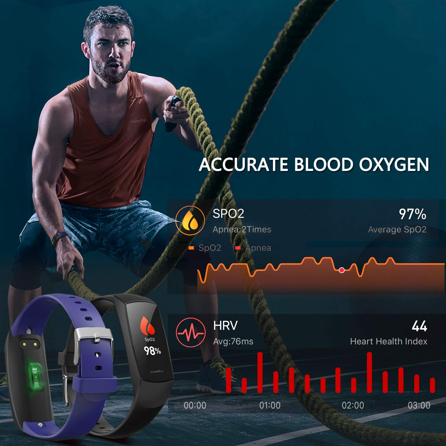 MorePro HRV Fitness Tracker with Heart Rate Blood Oxygen Saturation Monitor SpO2 Waterproof Color Screen Activity Health Trackers with Sleep Tracking Calorie Step Counter Pedometer for Women and Men