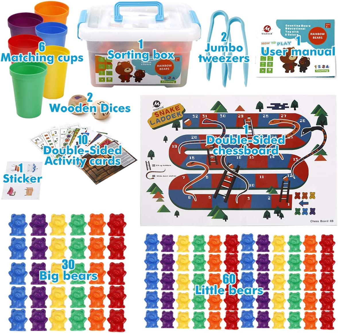 MAGICLUB Rainbow Counting Bears with Matching Sorting Cups,Number Color Recognition STEM Educational Toy for Toddler Preschool Math Manipulatives Toy with 90 Bears,2 Tweezers,10 Cards,1 Instruction