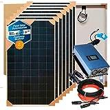 Kit Aire acondicionador solar doble cero electricidad