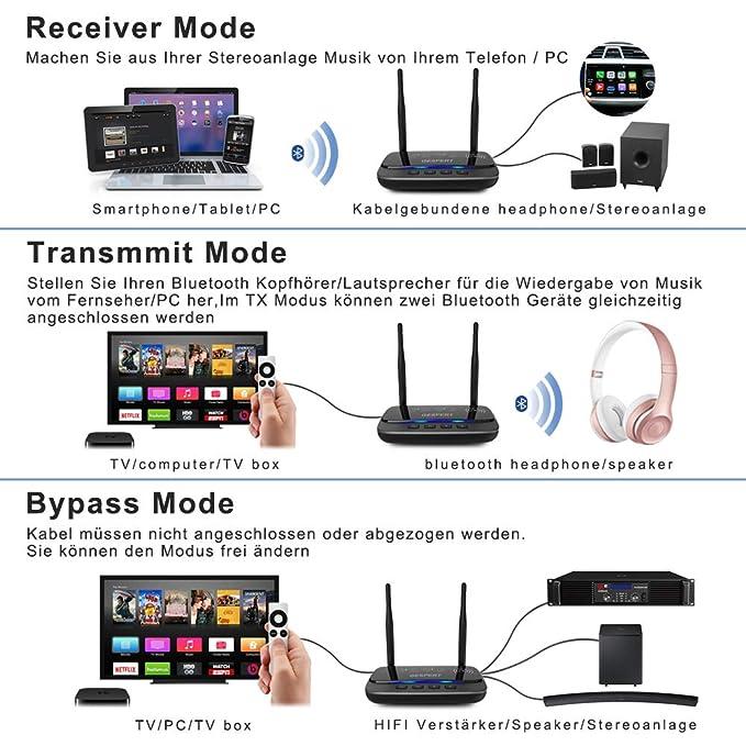 GESPERT Bluetooth Adapter 5.0 Transmitter and Receiver 80 m Range ...