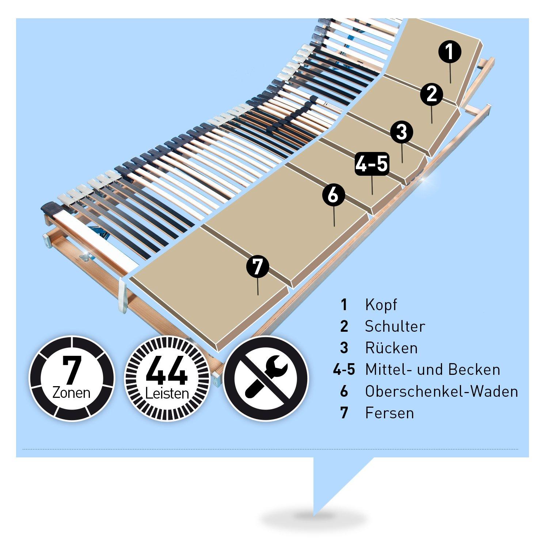 Ravensberger MEDIMED orthopädischer 7-Zonen-Lattenrost - Zonen