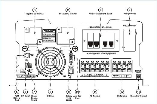gtsun 6000 W pico 18000 W baja frecuencia SP inversor de ...