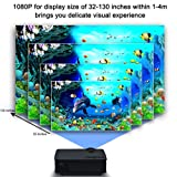 Projector, Cozyswan GP9 Support 1080P HDMI 1500