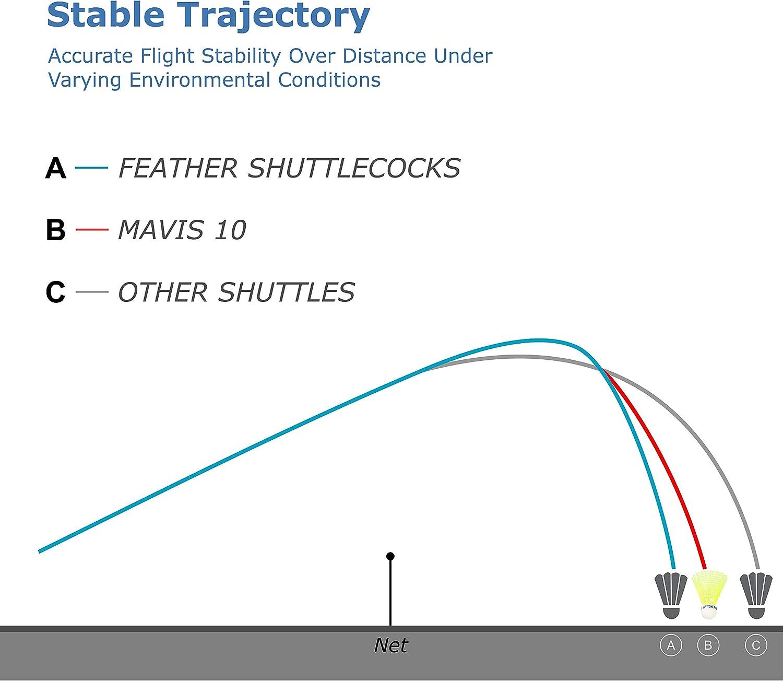 /1/Dozen Yonex Mavis 10/Badminton Shuttlecocks/