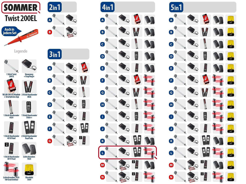 Sommer Twist 200EL - Accionamiento para puerta giratoria, 1 vuelo, 2 mandos a distancia y luz Set 4 en 1 l.: Amazon.es: Bricolaje y herramientas