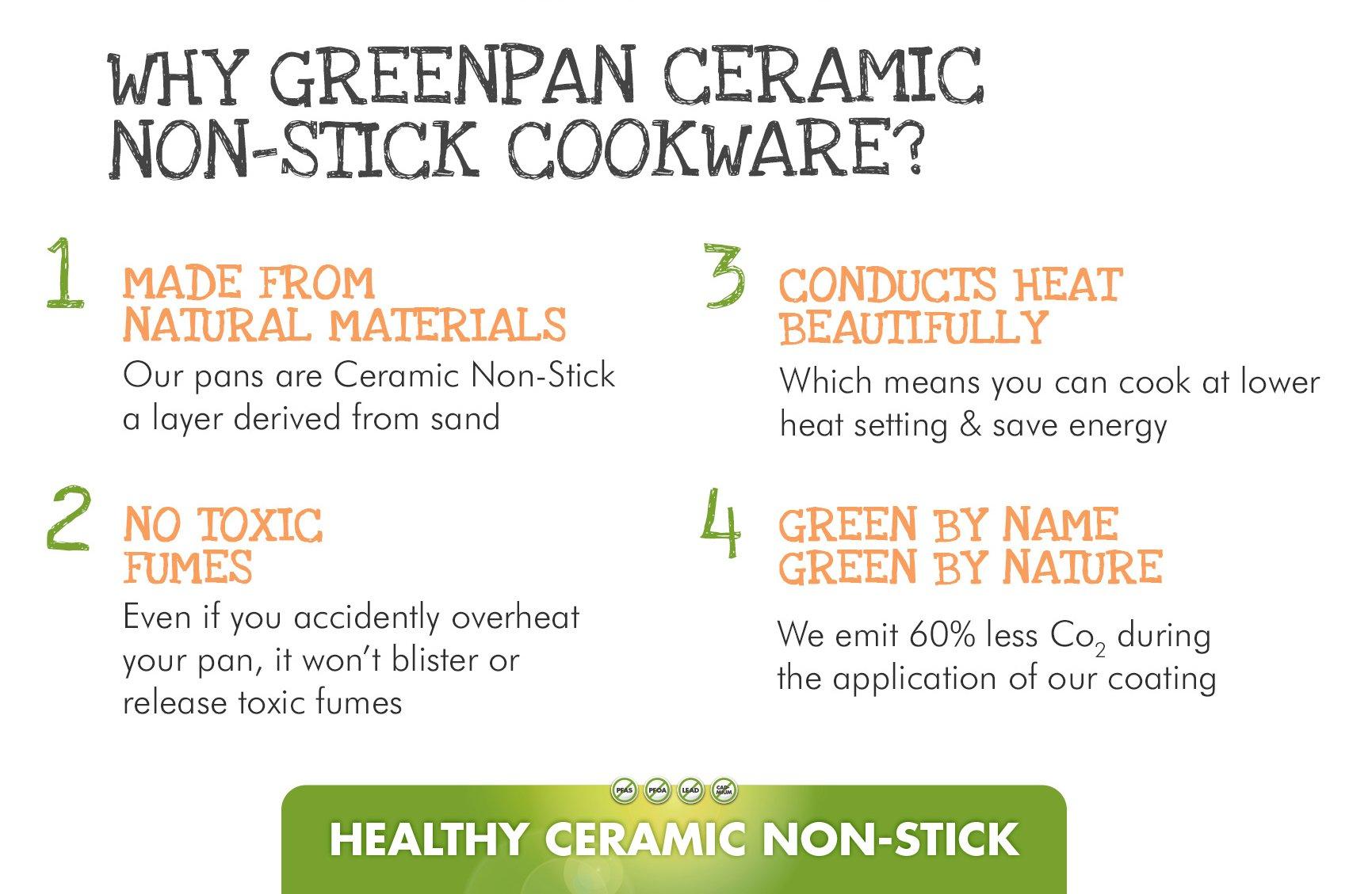 GreenPan Lima 1QT and 2QT Ceramic Non-Stick Saucepan Set by GreenPan (Image #4)