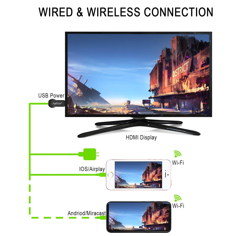 Miracast-USB-WLAN/Verdrahtet-Stick - Foxcesd Wireless: Amazon.de ...