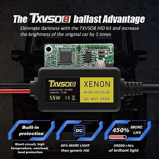 Txvso Neueste Mini 12 V 55 W Xenon Hid Conversion Kit Scheinwerfer Für Auto Fahrzeug Ersatz Halogenlampe Set H1 6000k Diamant Weiß Auto